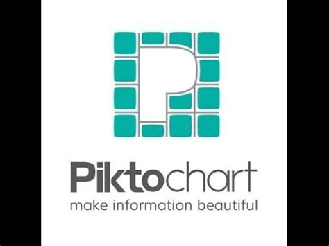 Creating an Infographic in Piktochart is super easy